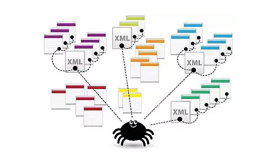 网站SEO优化外链建设还重要吗为何不做外链也能有个好排名?